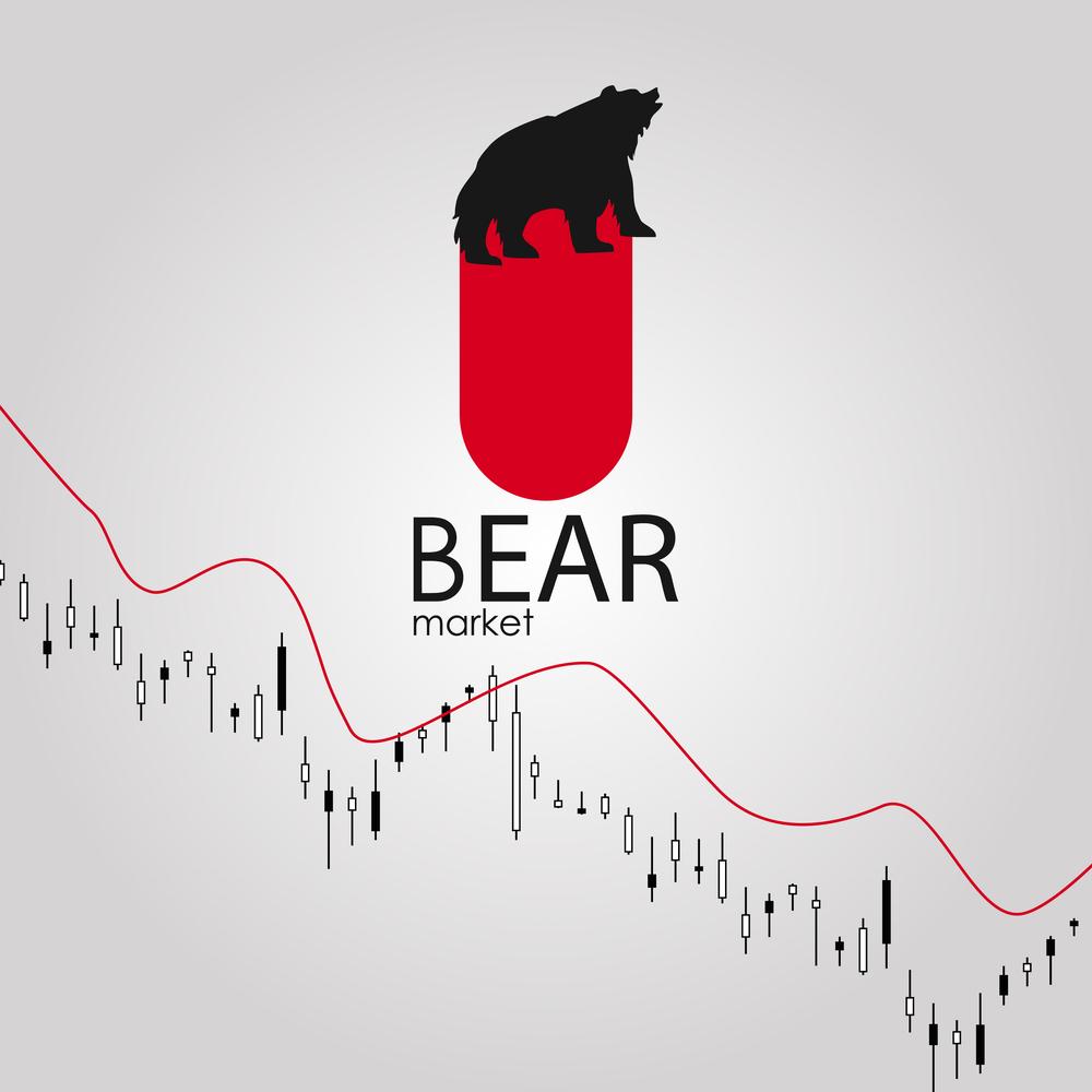 bearish-trend-stock-market-swing-trading